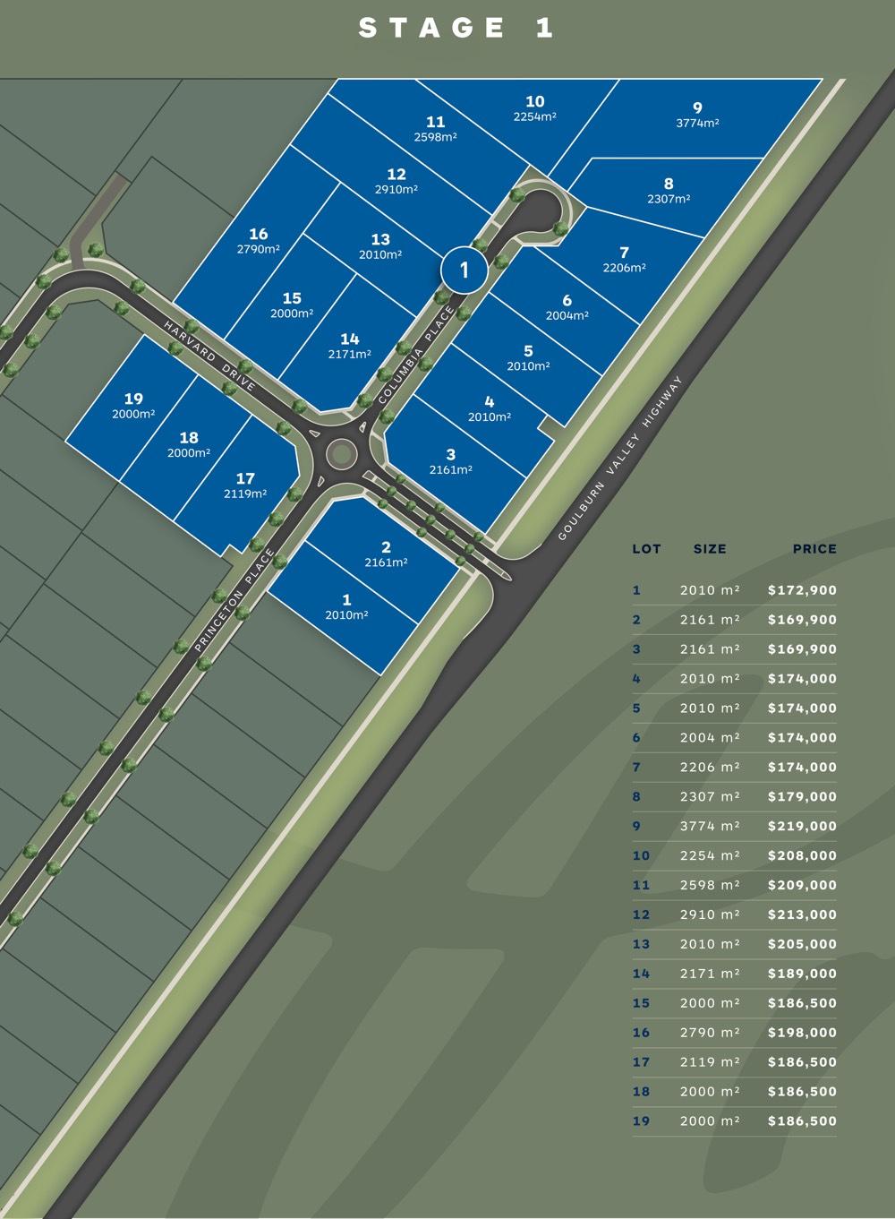 Residential Estate Shepparton